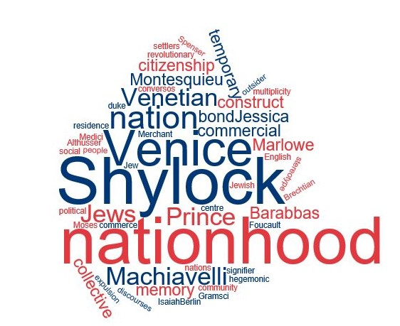 KeynoteWordcloud